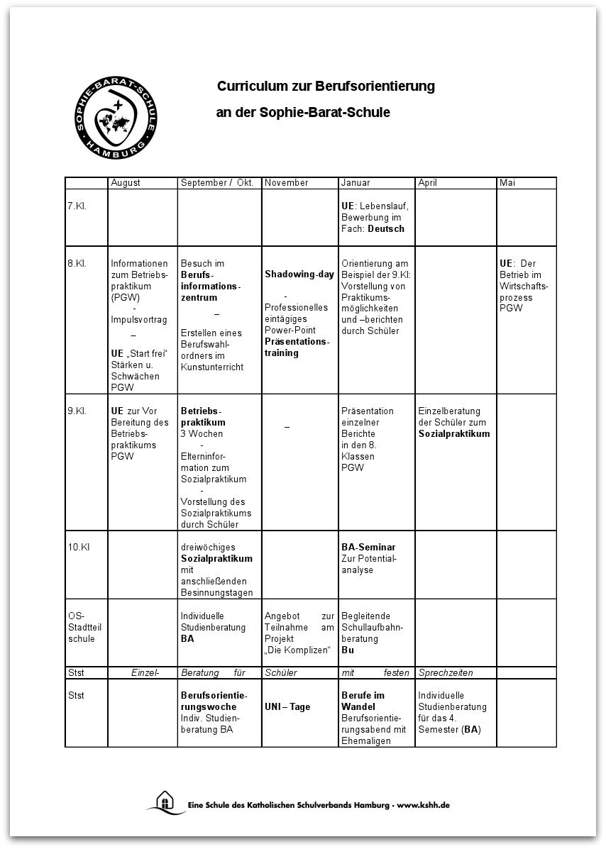 BerufsorientierungGy8-09-10